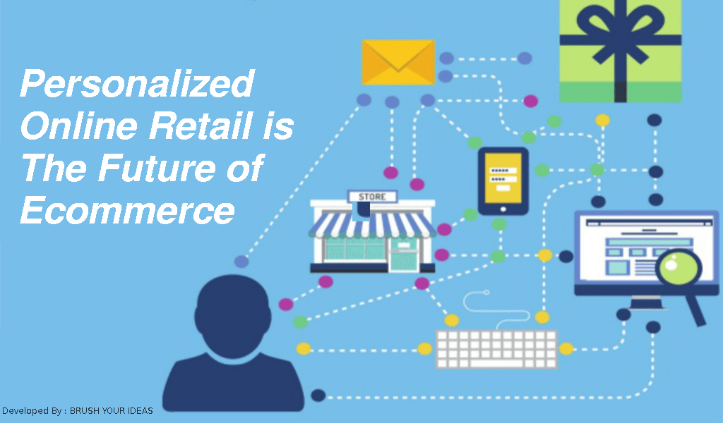 Personalized Online Retail is The Future of eCommerce